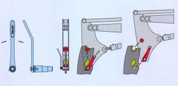 Detailně promyšlený systém konzol čelního nakladače!